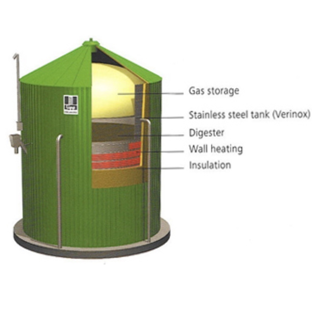Lipp Biogas Digester